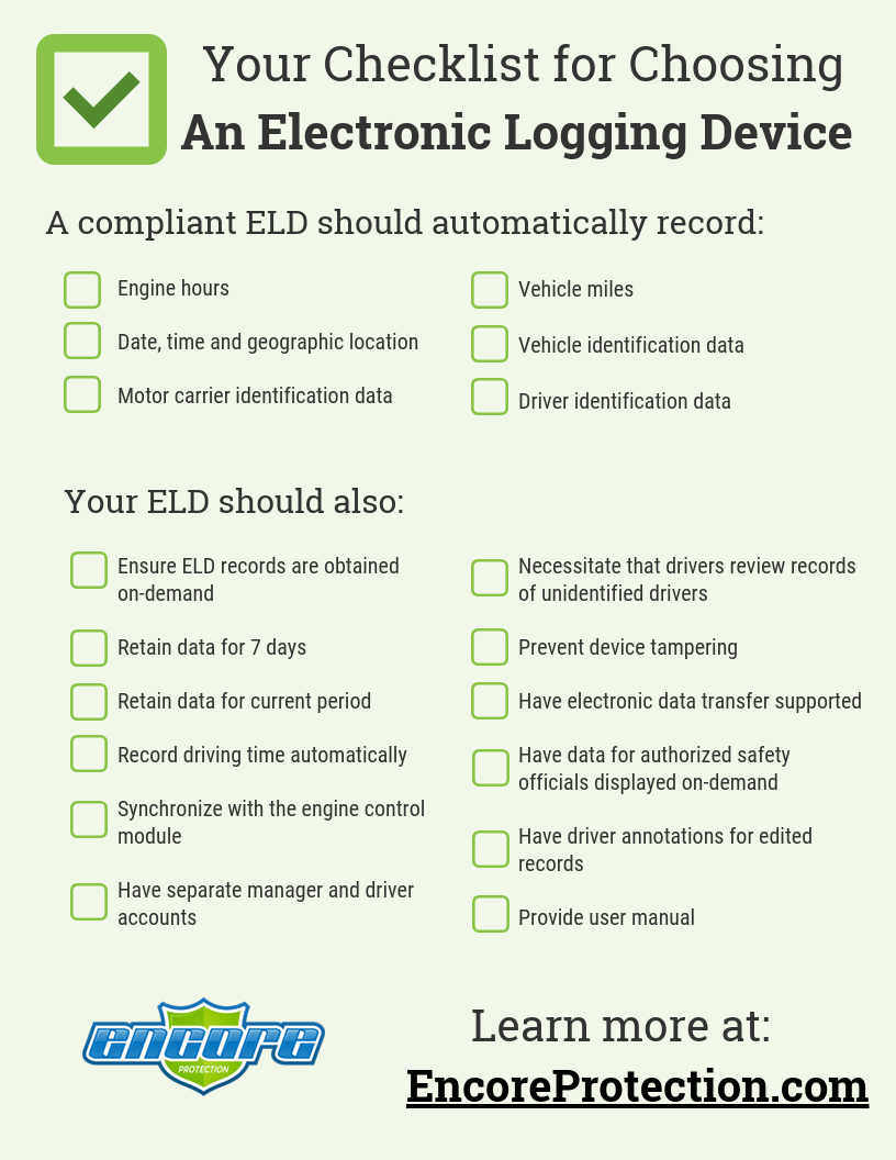 Your Checklist for Choosing an Electronic Logging Device